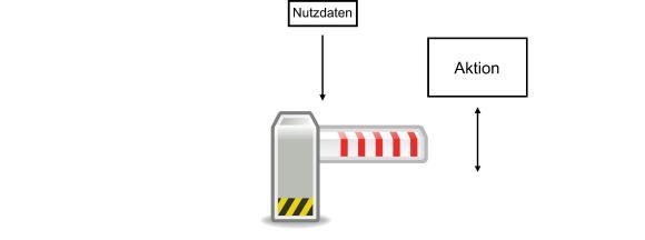 Grafik: NK-2.4-Empfang 3