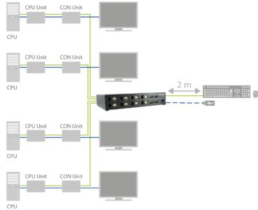 U Switch Diagram