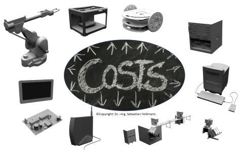 HDT Workshop Design to Cost