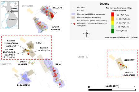 Plan von Rajapalot, der die hier berichteten Ergebnisse für Joki East und The Hut (gestrichelte rote Rechtecke) mit historischen Bohrungen, Ressourcengebieten und EM-geophysikalischen Platten zeigt