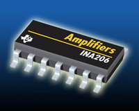 TI Introduces Complete Current-Shunt Monitor with Integrated Comparators and Voltage Reference