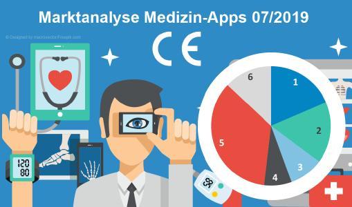 Marktanalyse Medizin-Apps 7/2019
