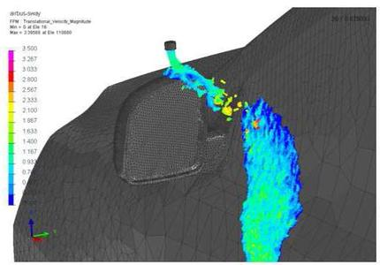 Écoulement d'eau sur la vitre conducteur, simulé avec ESI Virtual Performance Solution