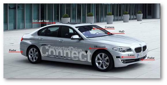 Sensoren am Fahrzeug