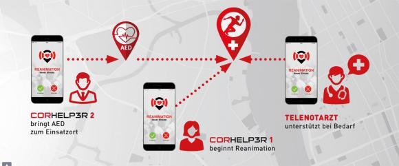 corhelp3r-App