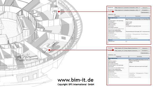 Building Information Modeling für die TGA inklusive Automation von Kollisionserkennung und Systemfunktionssimulation