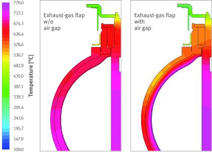 03.2 Temperature with and without air gap
