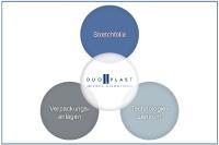 Die Kombination aus Stretchfolie, Verpackungsanlagen und Technologiezentrum bietet den Kunden von DUO PLAST ein allumfassendes Lösungskonzept im Distributionsprozess