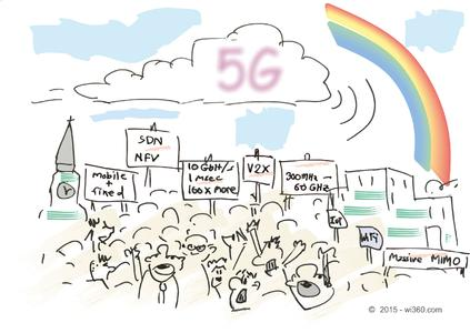 5G - a multitude of technologies, projects, interests and opinions result in a true communications infrastructure adventure