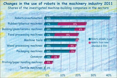 Roboter_e.jpg