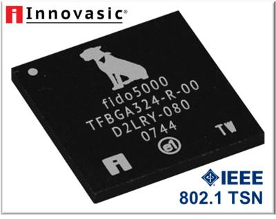 Innovasic to Demonstrate TSN-ready Deterministic Ethernet at the 2016 Automotive Ethernet Congress in Munich
