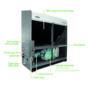 Everything in its place: the new BITZER ECOSTAR LHV5E