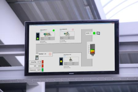 "MES HYDRA visualizes important KPIs in ""Shopfloor Monitor"" on large screens directly in the produc-tion hall"