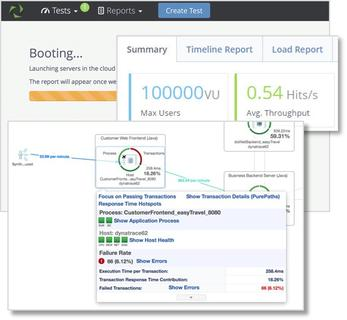 Resolve to be Ready: Dynatrace Announces New Solution Suite for Web and Mobile App Holiday Readiness