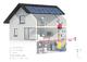 SMA Smart Home Wins Smart Energy Award 2013