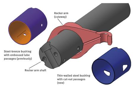 Rocker arm steel bushing for commercial vehicles