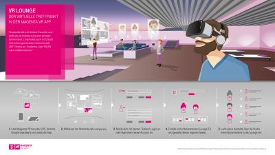 Telekom Magenta Virtual Reality App – Interaktive Lounge