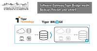 Neben der Tiger Bridge-Software hat Starline natürlich auch die potente Tiger-Hardware im Programm.