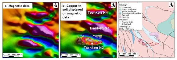 "The Tsenken N2 Target: a. Reduction to the Pole (""RTP"") processing of aeromagnetic data in the Tsenken North area.  Purple and red colours represent highly magnetic rocks while blues and greens represent rocks with low levels of magnetism. b. Copper values in soil on the RTP magnetic data and c. Copper in soil over geology"
