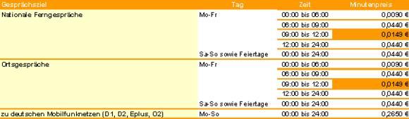 3U TELECOM: 01078 ändert Preise bei Gesprächen ins deutsche Festnetz