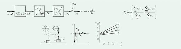 Fachtagung: Neue Berechnungsgrundlagen für Krane- Umsetzung der neuen Norm