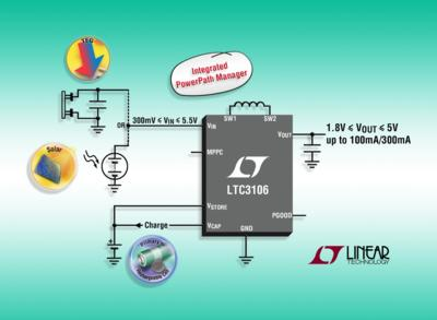 300mV Start-Up, 1.6µA IQ Synchronous Buck-Boost DC/DC Converter with Integrated PowerPath for Low Power Wireless Sensor Applications