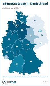 Grafik Internetzugang in Deutschland