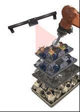 Die Zwei-Kamera-Stereometrie des IntelliPICK3D-PRO erfasst restlos das gesamte Volumen jedes Behälters