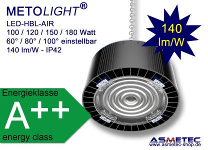 METOLIGHT LED HBL AIR Hallenleuchten 80 / 100 / 120/  150 / 180 Watt