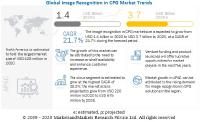 Image Recognition in CPG Market Size, Share and Global Market Forecast to 2025 | MarketsandMarkets