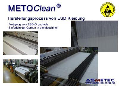 Fertigung vom ESD-Grundtuch, Einfädeln der Garnen in die Maschinen