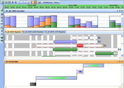 Das Planning Center bietet alle Funktionen zur Kapazitätsplanung in einer grafisch verbesserten Umgebung an