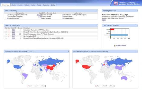 Dashboard ThreatCloud Managed Service