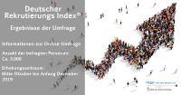 Deutscher Rekrutierungs Index®