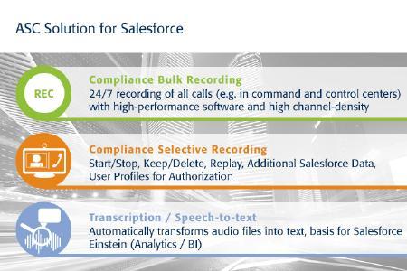 ASC Lösungen für Salesforce