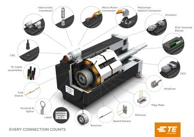 TE Connectivity presented innovative connectivity solutions to boost productivity in motion and drive applications at SPS IPC Drives