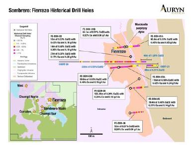 Figure 1: Illustrates the drill intercepts from the historical core at the Fierrazo exoskarn target. The drilling has defined a cohesive mineralized body measuring 300 meters in length and approximately 150 – 225 meters in width and is open to both the north and the south.