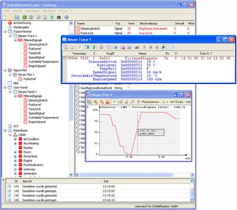 Simulation Analyse Test