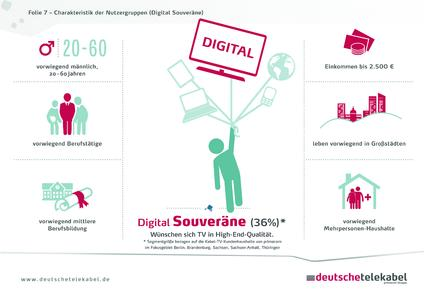Der Digital Souveräne
