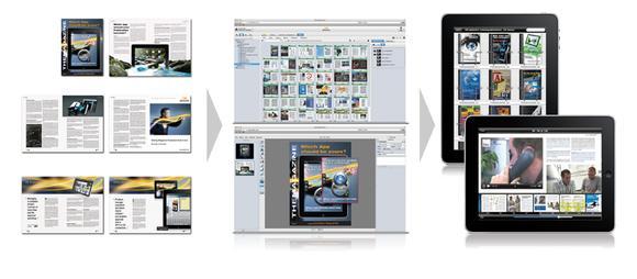 ES wandelt statische PDF-Druckvorlagen in interaktive digitale Medien für iPads
