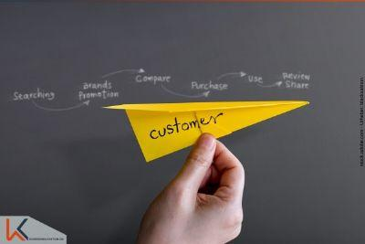 Customer Journey - Content als Touchpoint