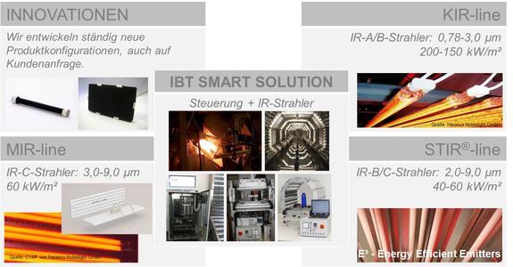 Unser Produkt- und Dienstleistungsportfolio setzt sich aus mehreren Komponenten und IR-Strahlern aus verschiedenen Wellenlängenbereichen zusammen und bietet für jeden Ansatz die passende Lösung.