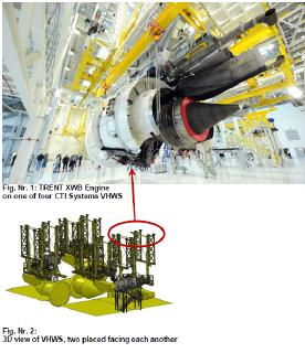 Engine MRO solution for MDS / Rolls Royce in Dahlewitz (Germany)