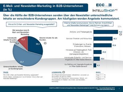 B2B E-Commerce Konjunkturindex 11+12-2014 - Zusatzfrage Newsletter-Marketing