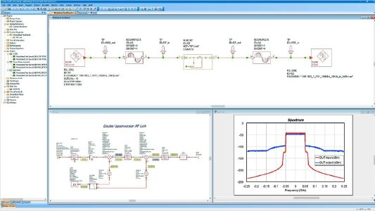 The new R&S VSESIM-VSS software tool speeds up the development process from RF design to implementation