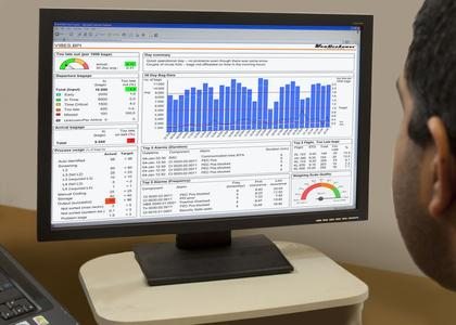 Software-Tool BPI –Business Process Intelligence: Wertvolle Unterstützung bei der Datenanalyse
