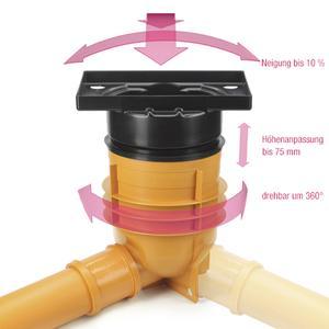Dank des eingesetzten Werkstoffs Polypropylen ist RainSpot äußerst robust, stoß- und bruchsicher, tausalz-, korrosions- und frostbeständig