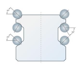 Sechs Kugelreihen mit Druckwinkeln von 45° und 60° sorgen bei den KUSE X-life Kugelumlaufeinheiten bei kombinierter Belastung für höchste Steifigkeit und Tragfähigkeit / Foto: Schaeffler