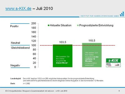 s KIX Juli 2010