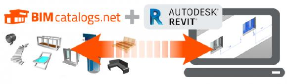 New plugin from CADENAS perfects the Autodesk Revit RFA workflow